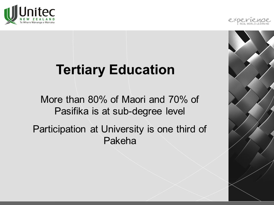 Tertiary Education More than 80% of Maori and 70% of Pasifika is at sub-degree level Participation at University is one third of Pakeha