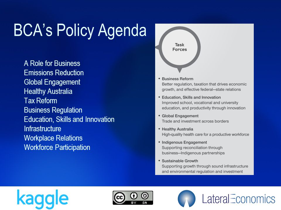 BCA's Policy Agenda A Role for Business Emissions Reduction Global Engagement Healthy Australia Tax Reform Business Regulation Education, Skills and I