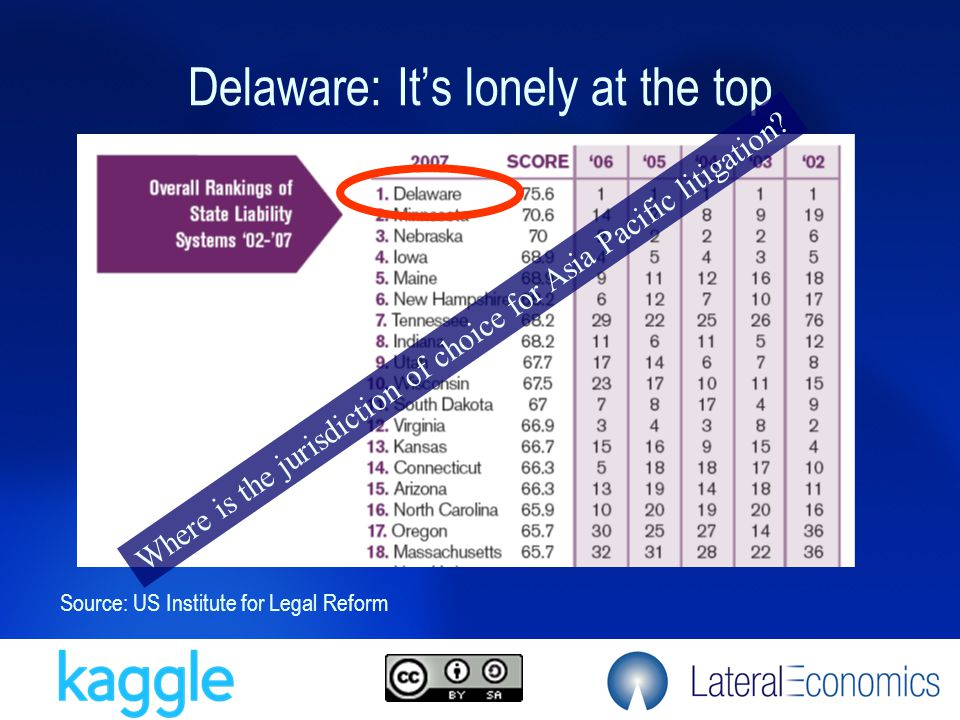 Delaware: It's lonely at the top Source: US Institute for Legal Reform Where is the jurisdiction of choice for Asia Pacific litigation?