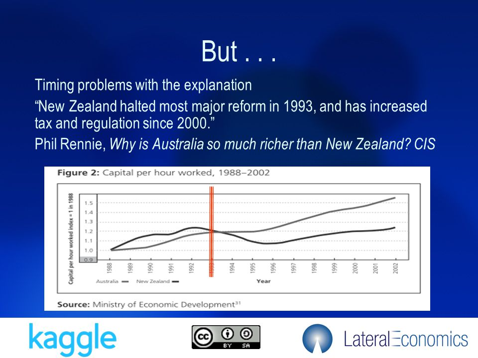 "But... Timing problems with the explanation ""New Zealand halted most major reform in 1993, and has increased tax and regulation since 2000."" Phil Renn"