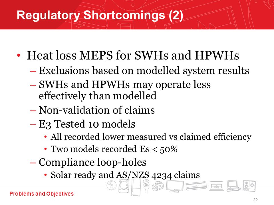 Heat loss MEPS for SWHs and HPWHs – Exclusions based on modelled system results – SWHs and HPWHs may operate less effectively than modelled – Non-validation of claims – E3 Tested 10 models All recorded lower measured vs claimed efficiency Two models recorded Es < 50% – Compliance loop-holes Solar ready and AS/NZS 4234 claims Problems and Objectives Regulatory Shortcomings (2) 30