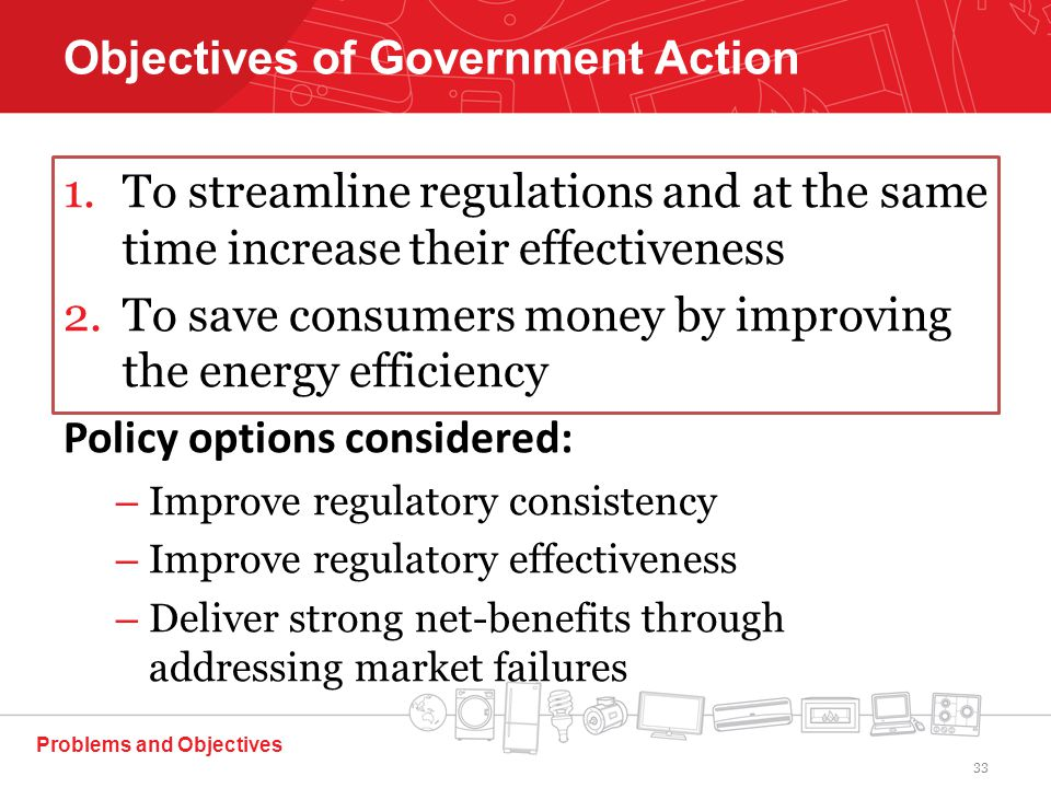 Problems and Objectives Objectives of Government Action 1.To streamline regulations and at the same time increase their effectiveness 2.To save consumers money by improving the energy efficiency Policy options considered: – Improve regulatory consistency – Improve regulatory effectiveness – Deliver strong net-benefits through addressing market failures 33