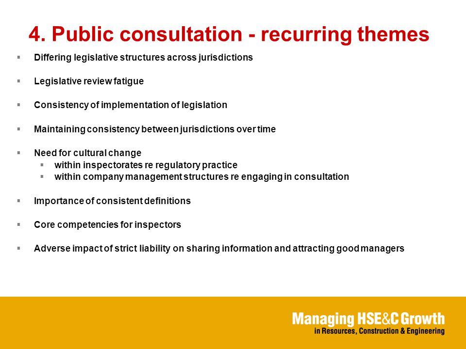 4. Public consultation - recurring themes  Differing legislative structures across jurisdictions  Legislative review fatigue  Consistency of implem