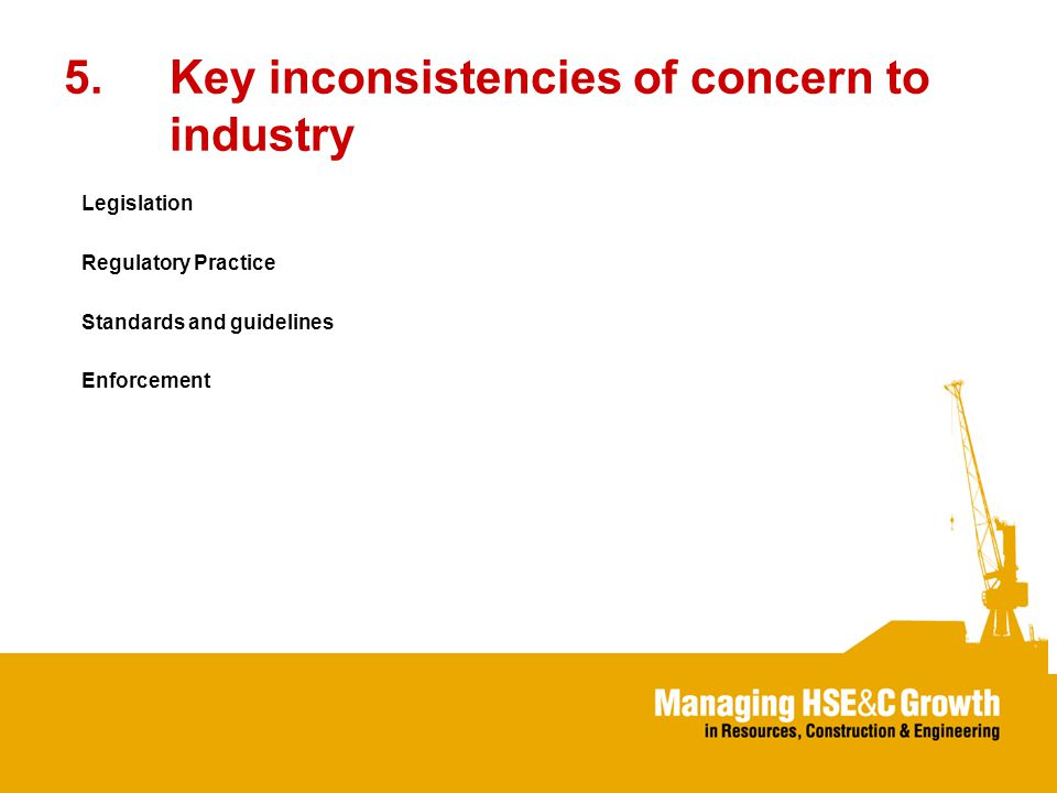 5.Key inconsistencies of concern to industry Legislation Regulatory Practice Standards and guidelines Enforcement