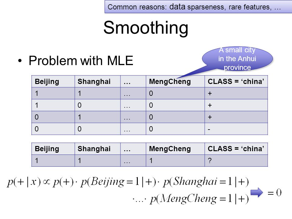 Smoothing Add-one smoothing (Laplace smoothing) –Essentially, every possible value for a variable have non-zero count in any class BeijingShanghai…MengChengCLASS = 'china' 11…0+ B = # of possible values for the variable in question.