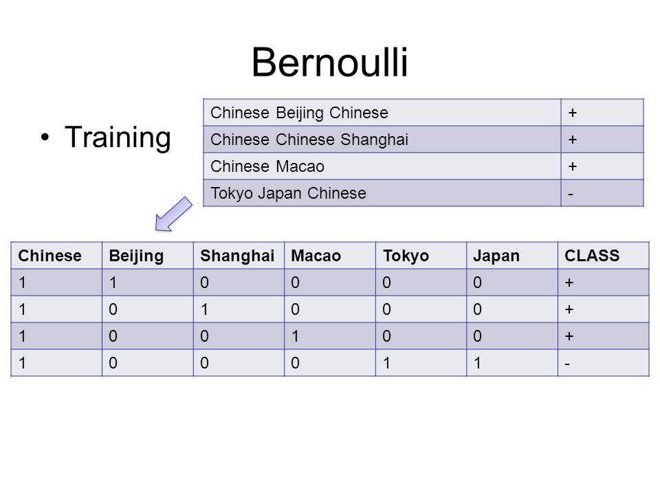 Bernoulli Training Chinese Beijing Chinese+ Chinese Chinese Shanghai+ Chinese Macao+ Tokyo Japan Chinese- ChineseBeijingShanghaiMacaoTokyoJapanCLASS 110000+ 101000+ 100100+ 100011-