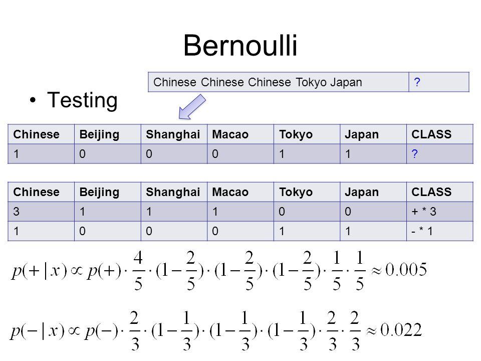 Bernoulli Testing Chinese Chinese Chinese Tokyo Japan.