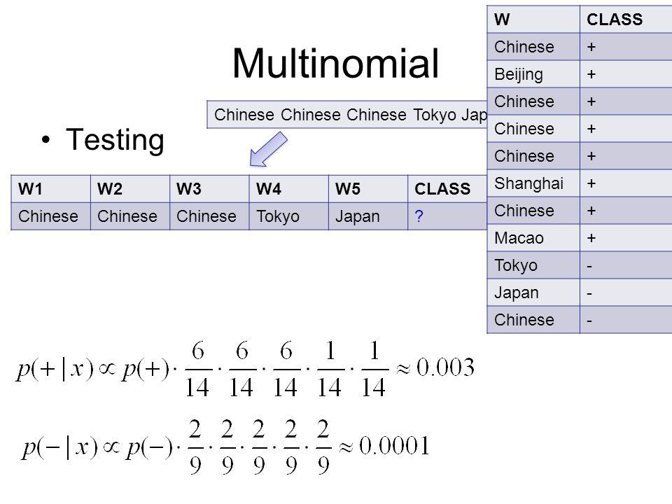 Multinomial Testing Chinese Chinese Chinese Tokyo Japan.