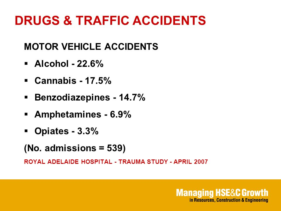 DRUGS & TRAFFIC ACCIDENTS MOTOR VEHICLE ACCIDENTS  Alcohol %  Cannabis %  Benzodiazepines %  Amphetamines - 6.9%  Opiates - 3.3% (No.
