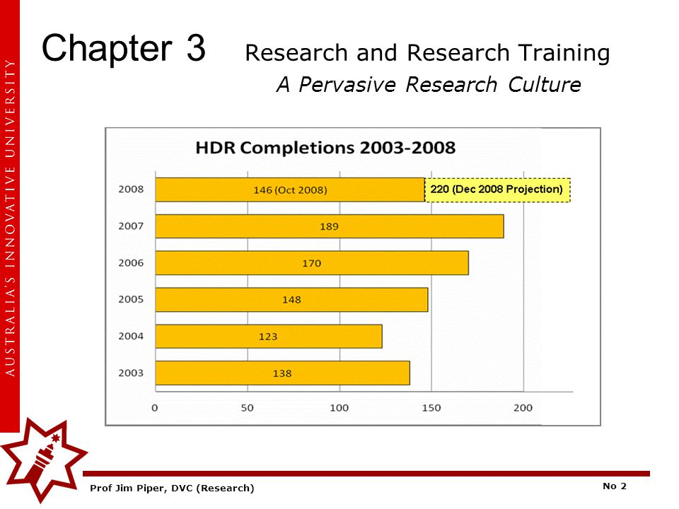 Prof Jim Piper, DVC (Research) No 3 Chapter 3 Research and Research Training A Pervasive Research Culture HERDC - Reportable Research Income ($M) 2002-2007 Research Income ($M) Year