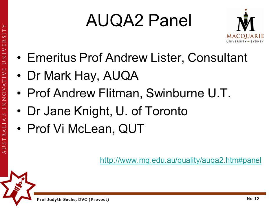 Prof Judyth Sachs, DVC (Provost) No 12 AUQA2 Panel Emeritus Prof Andrew Lister, Consultant Dr Mark Hay, AUQA Prof Andrew Flitman, Swinburne U.T.