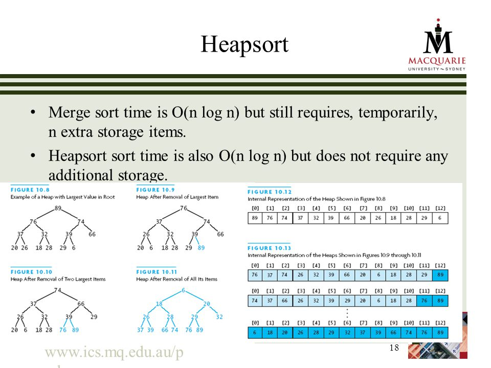 www.ics.mq.edu.au/p pdp 18 Heapsort Merge sort time is O(n log n) but still requires, temporarily, n extra storage items. Heapsort sort time is also O