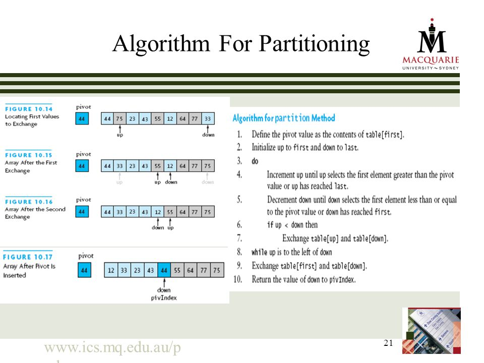 pdp 21 Algorithm For Partitioning