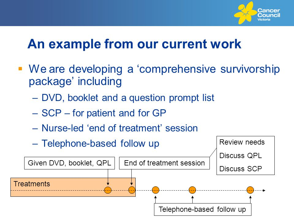 An example from our current work  We are developing a 'comprehensive survivorship package' including –DVD, booklet and a question prompt list –SCP – for patient and for GP –Nurse-led 'end of treatment' session –Telephone-based follow up Treatments Given DVD, booklet, QPLEnd of treatment session Review needs Discuss QPL Discuss SCP Telephone-based follow up