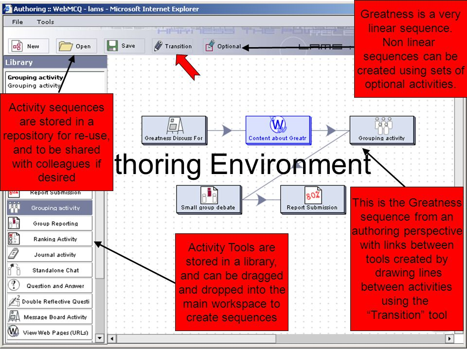 Activity Tools are stored in a library, and can be dragged and dropped into the main workspace to create sequences Authoring Environment Activity sequences are stored in a repository for re-use, and to be shared with colleagues if desired This is the Greatness sequence from an authoring perspective with links between tools created by drawing lines between activities using the Transition tool Greatness is a very linear sequence.