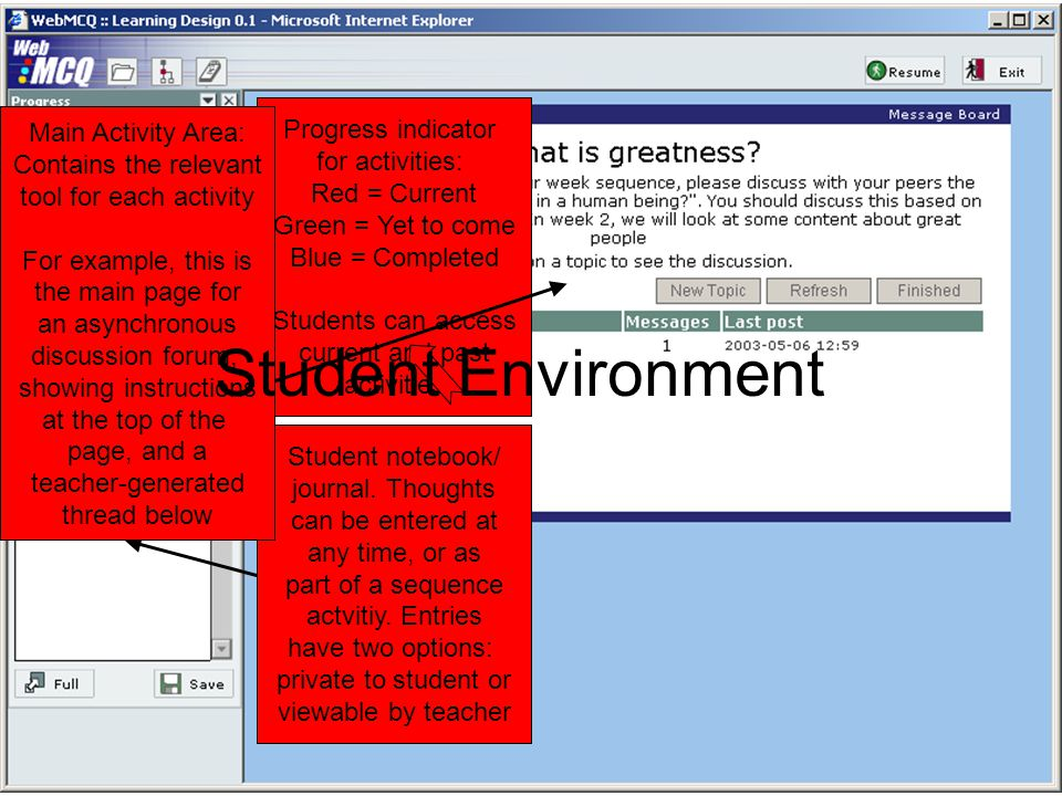 Progress indicator for activities: Red = Current Green = Yet to come Blue = Completed Students can access current and past activities Student notebook/ journal.