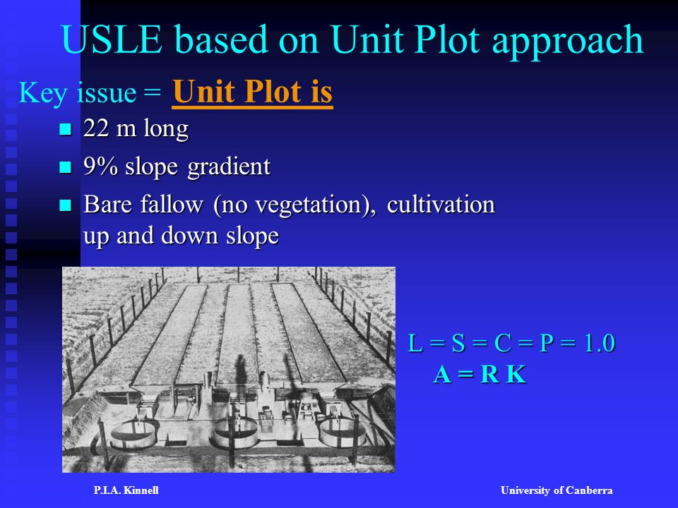 USLE based on Unit Plot approach Key issue = Unit Plot is 22 m long 22 m long 9% slope gradient 9% slope gradient Bare fallow (no vegetation), cultivation up and down slope Bare fallow (no vegetation), cultivation up and down slope L = S = C = P = 1.0 A = R K L = S = C = P = 1.0 A = R K P.I.A.