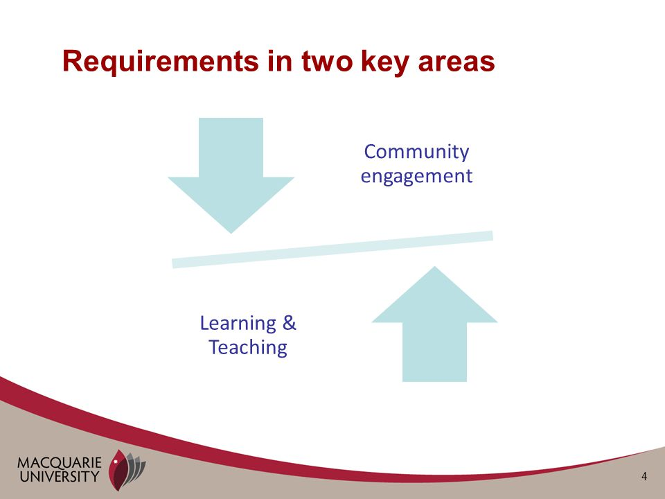4 Requirements in two key areas Community engagement Learning & Teaching