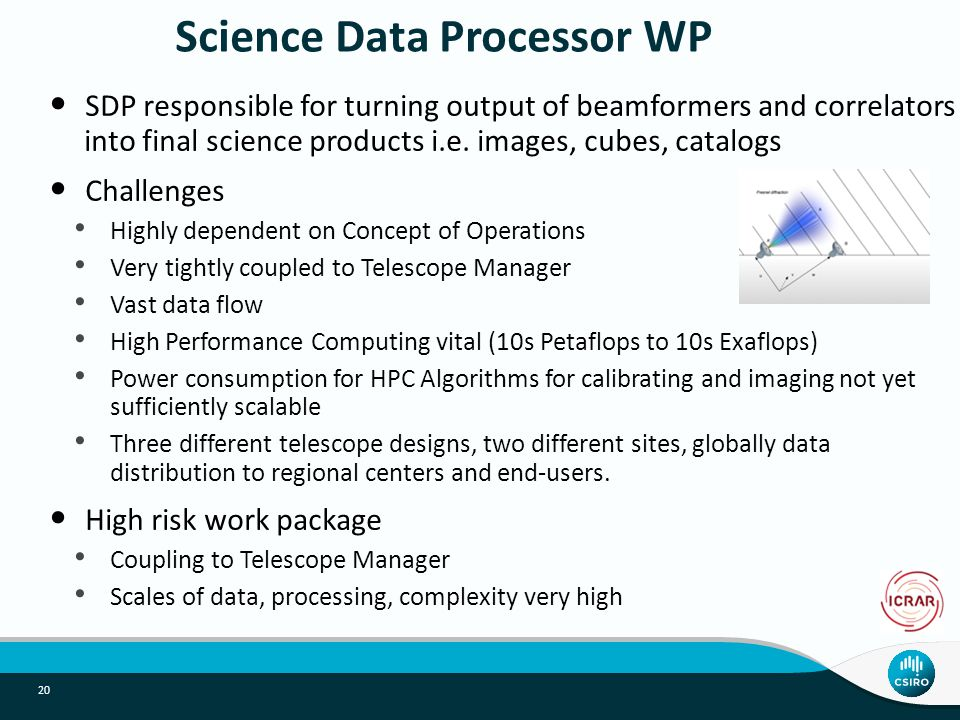 Science Data Processor WP SDP responsible for turning output of beamformers and correlators into final science products i.e. images, cubes, catalogs C