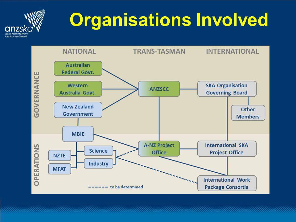 Allocation Process Under Development –mechanism, criteria, responsibilities etc.