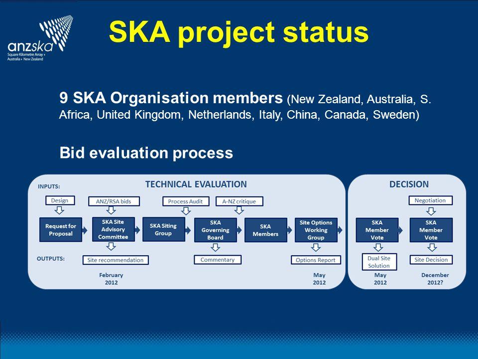 New Zealand Science & Industry Opportunities John Houlker (NZ Trade & Enterprise)