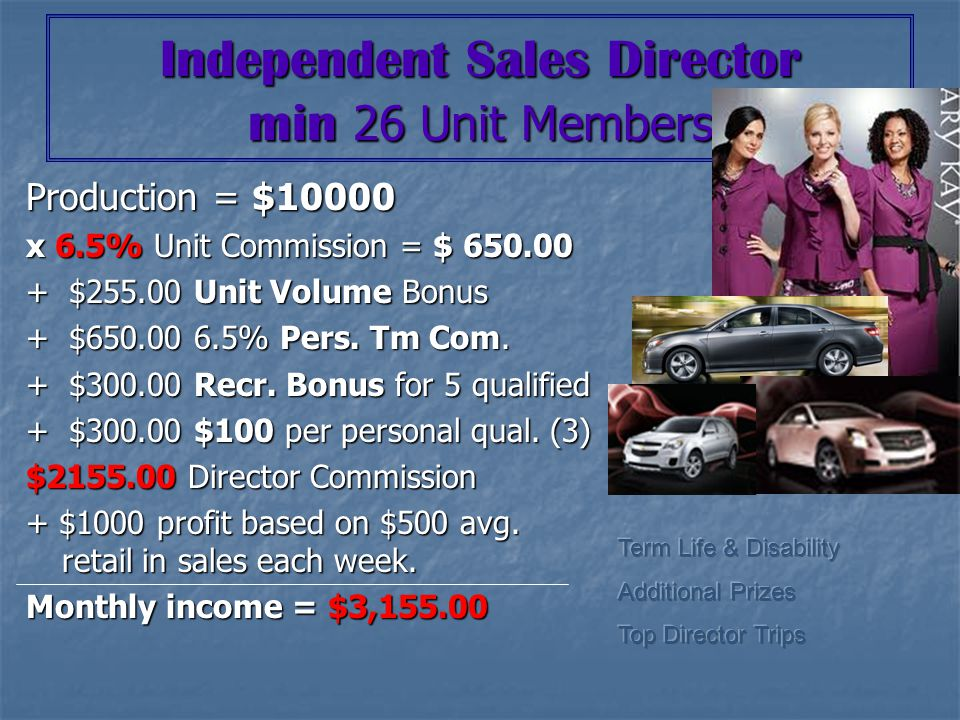 Independent Sales Director min 26 Unit Members Production = $10000 x 6.5% Unit Commission = $ 650.00 + $255.00 Unit Volume Bonus + $650.00 6.5% Pers.
