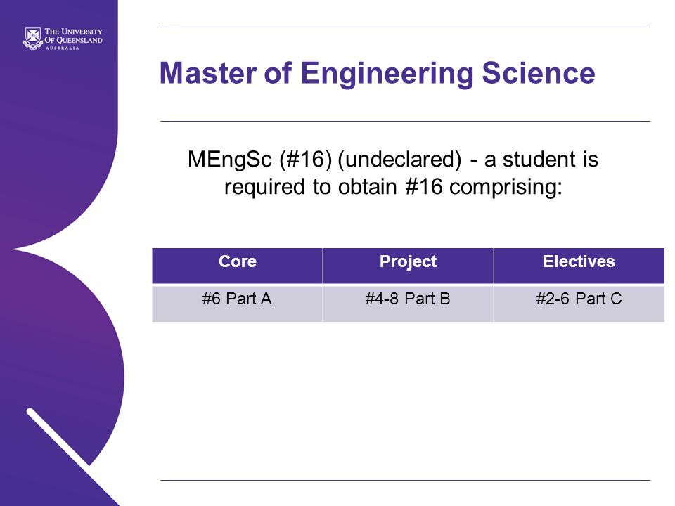 Master of Engineering Science CoreProjectElectives #6 Part A#4-8 Part B#2-6 Part C MEngSc (#16) (undeclared) - a student is required to obtain #16 comprising: