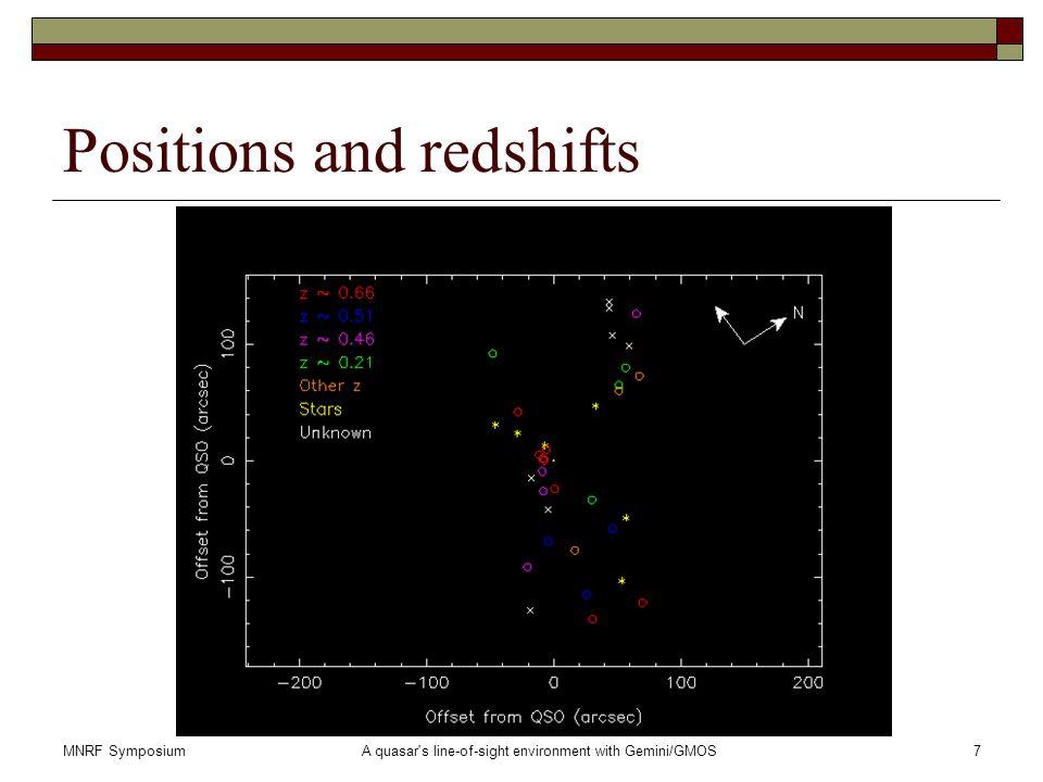 MNRF SymposiumA quasar s line-of-sight environment with Gemini/GMOS8 2126-158: is lensing important.