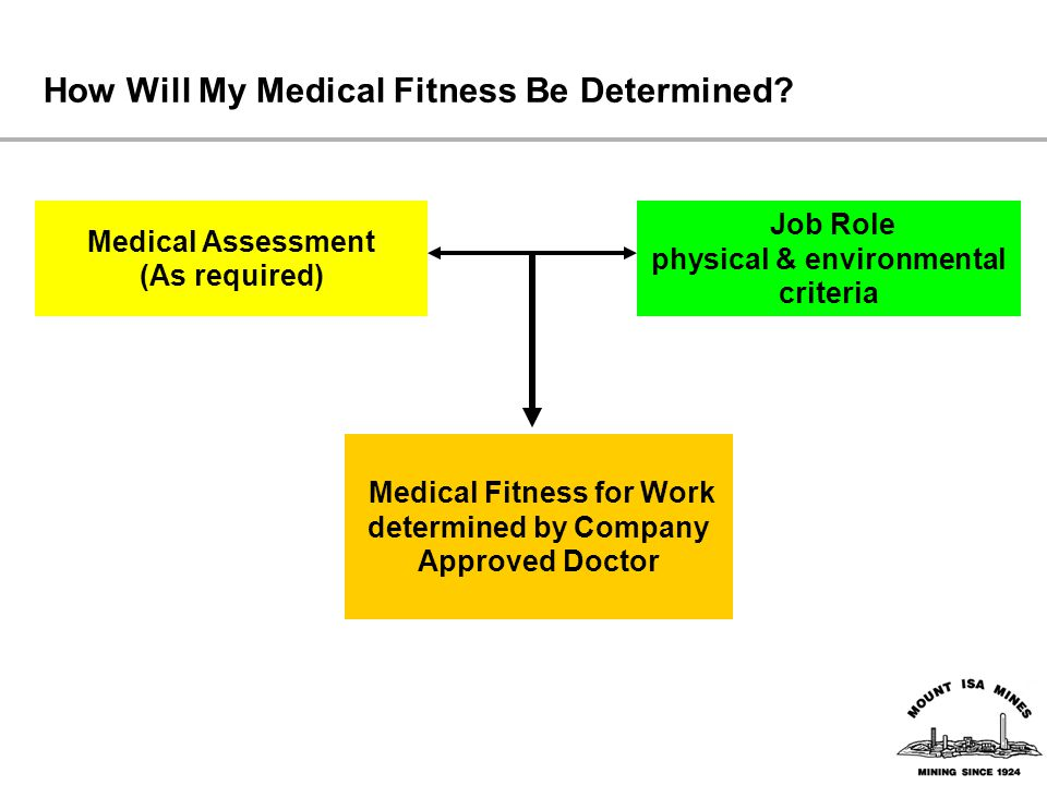 How Will My Medical Fitness Be Determined.