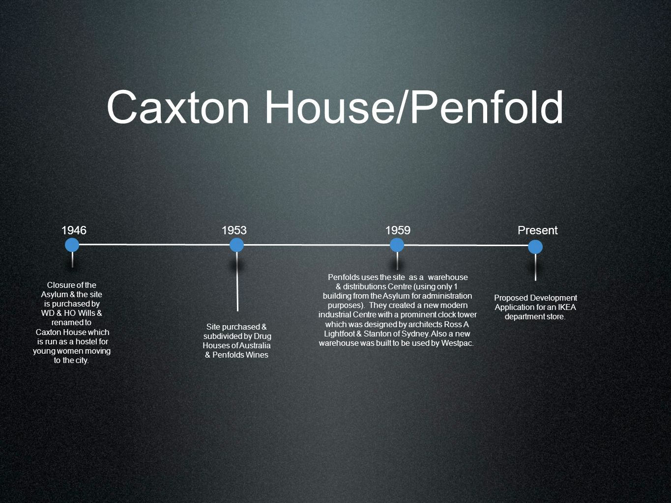 Caxton House/Penfold 194619531959Present Proposed Development Application for an IKEA department store.