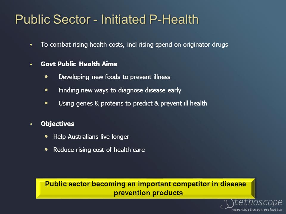 Public Sector - Initiated P-Health To combat rising health costs, incl rising spend on originator drugs Govt Public Health Aims Developing new foods to prevent illness Finding new ways to diagnose disease early Using genes & proteins to predict & prevent ill health Objectives Help Australians live longer Reduce rising cost of health care Public sector becoming an important competitor in disease prevention products