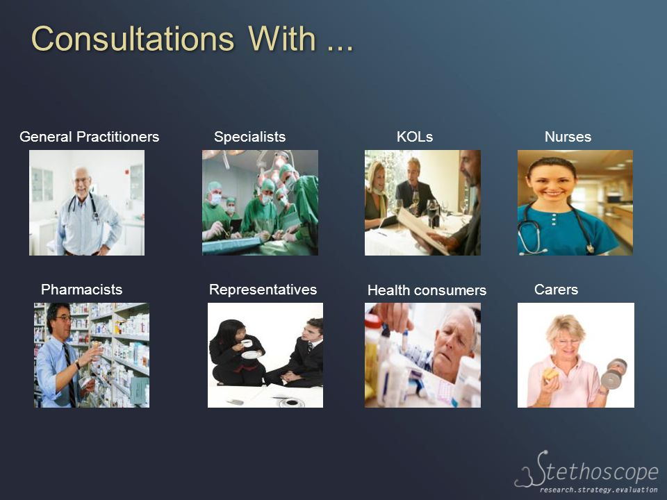 Consultations With... General PractitionersSpecialistsNurses Pharmacists KOLs Health consumers CarersRepresentatives