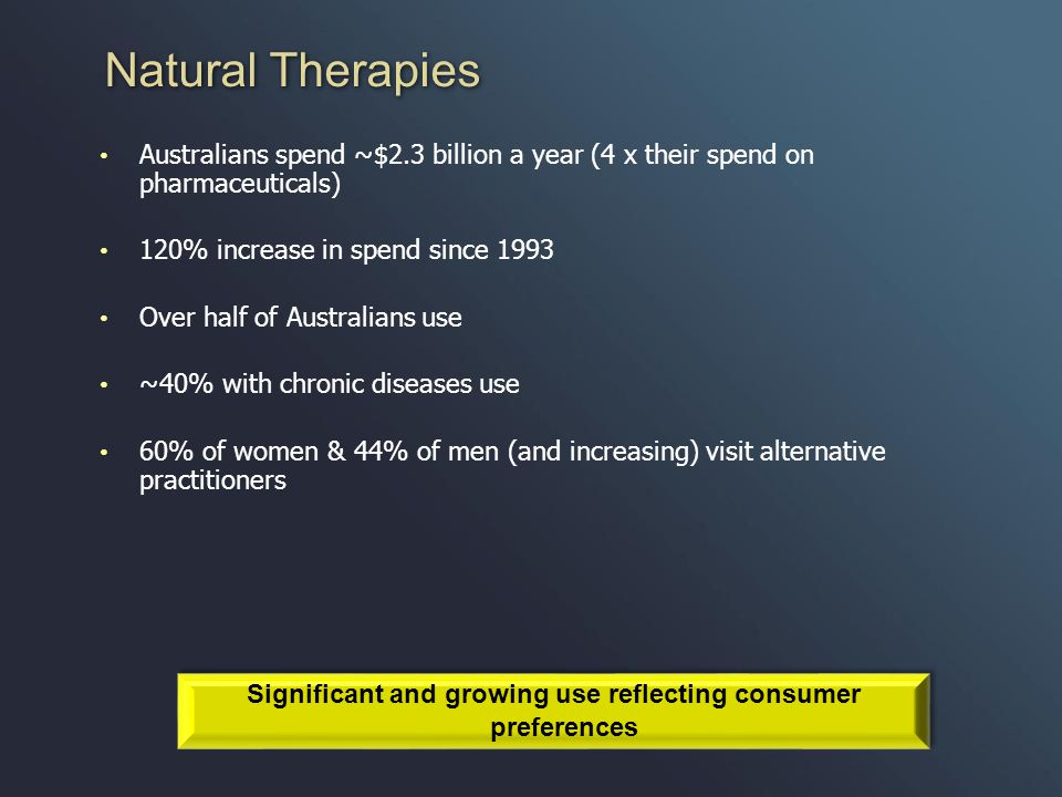 Natural Therapies Australians spend ~$2.3 billion a year (4 x their spend on pharmaceuticals) 120% increase in spend since 1993 Over half of Australians use ~40% with chronic diseases use 60% of women & 44% of men (and increasing) visit alternative practitioners Significant and growing use reflecting consumer preferences