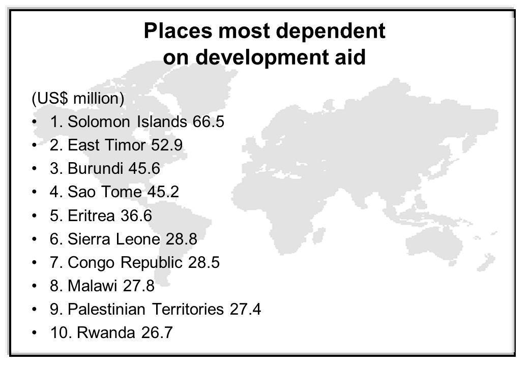 Places most dependent on development aid (US$ million) 1. Solomon Islands 66.5 2. East Timor 52.9 3. Burundi 45.6 4. Sao Tome 45.2 5. Eritrea 36.6 6.