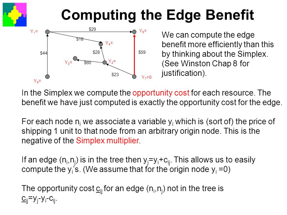 Computing the Edge Benefit In the Simplex we compute the opportunity cost for each resource. The benefit we have just computed is exactly the opportun