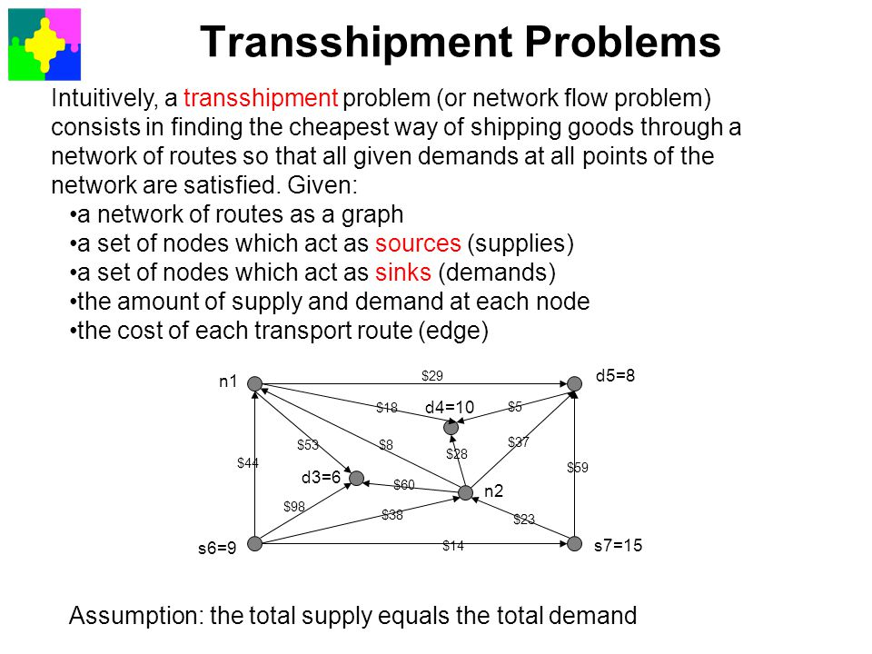 Transshipment Problems Intuitively, a transshipment problem (or network flow problem) consists in finding the cheapest way of shipping goods through a