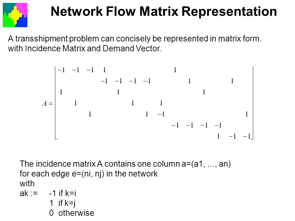 Network Flow Matrix Representation A transshipment problem can concisely be represented in matrix form. with Incidence Matrix and Demand Vector. The i