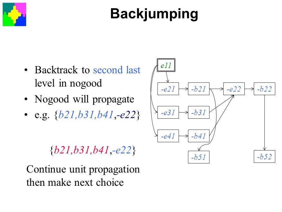 Backjumping Backtrack to second last level in nogood Nogood will propagate e.g. {b21,b31,b41,-e22} e11 -e21 -e31 -e41 -b21 -b31 -b41 -b51 -e22 {b21,b3