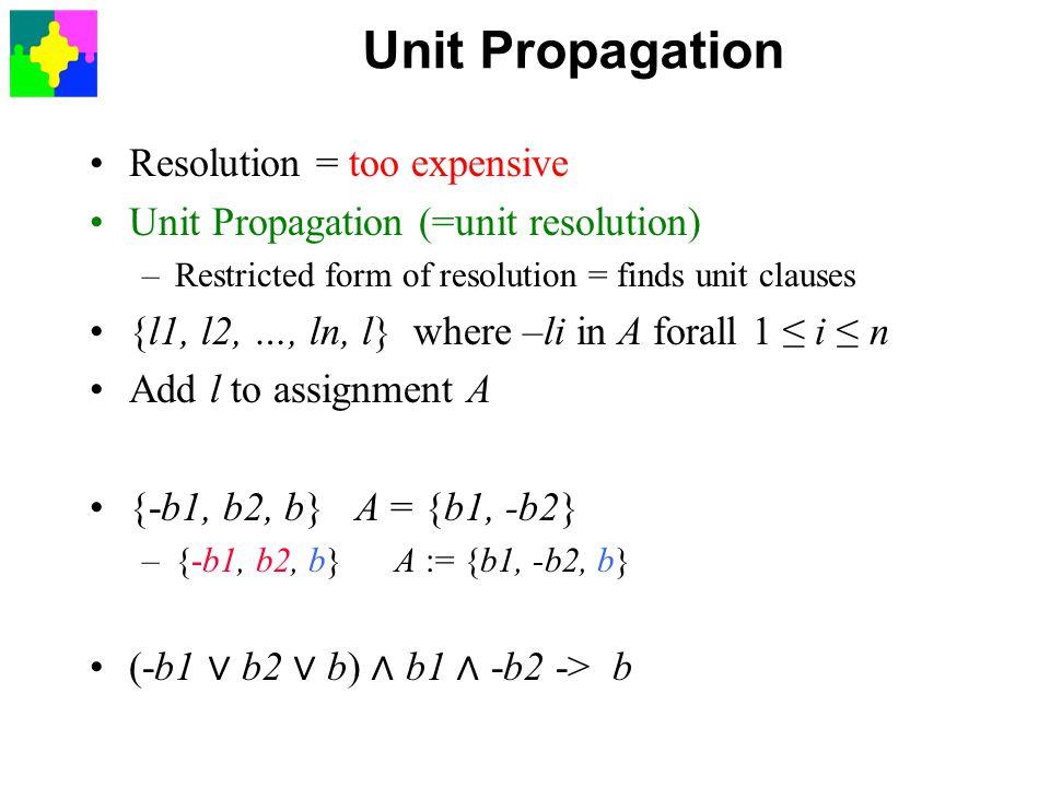 Unit Propagation Resolution = too expensive Unit Propagation (=unit resolution) –Restricted form of resolution = finds unit clauses {l1, l2, …, ln, l} where –li in A forall 1 ≤ i ≤ n Add l to assignment A {-b1, b2, b} A = {b1, -b2} –{-b1, b2, b} A := {b1, -b2, b} (-b1 ∨ b2 ∨ b) ∧ b1 ∧ -b2 -> b