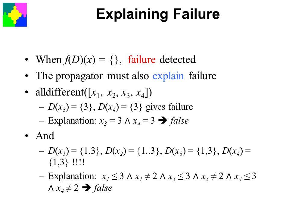 Explaining Failure When f(D)(x) = {}, failure detected The propagator must also explain failure alldifferent([x 1, x 2, x 3, x 4 ]) –D(x 3 ) = {3}, D(x 4 ) = {3} gives failure –Explanation: x 3 = 3 ∧ x 4 = 3  false And –D(x 1 ) = {1,3}, D(x 2 ) = {1..3}, D(x 3 ) = {1,3}, D(x 4 ) = {1,3} !!!.
