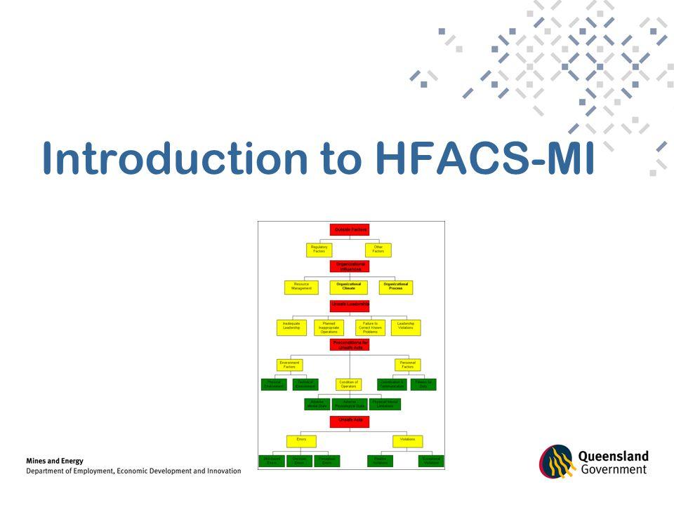 Introduction to HFACS-MI