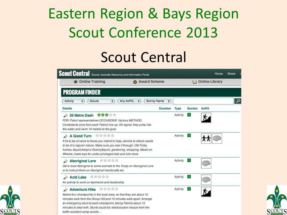 Eastern Region & Bays Region Scout Conference 2013 Scout Central