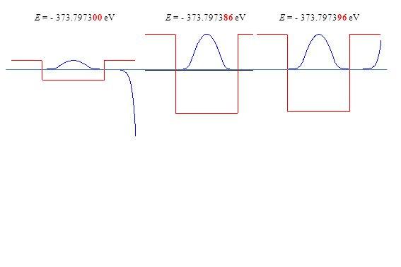 E = - 373.797300 eVE = - 373.797386 eVE = - 373.797396 eV