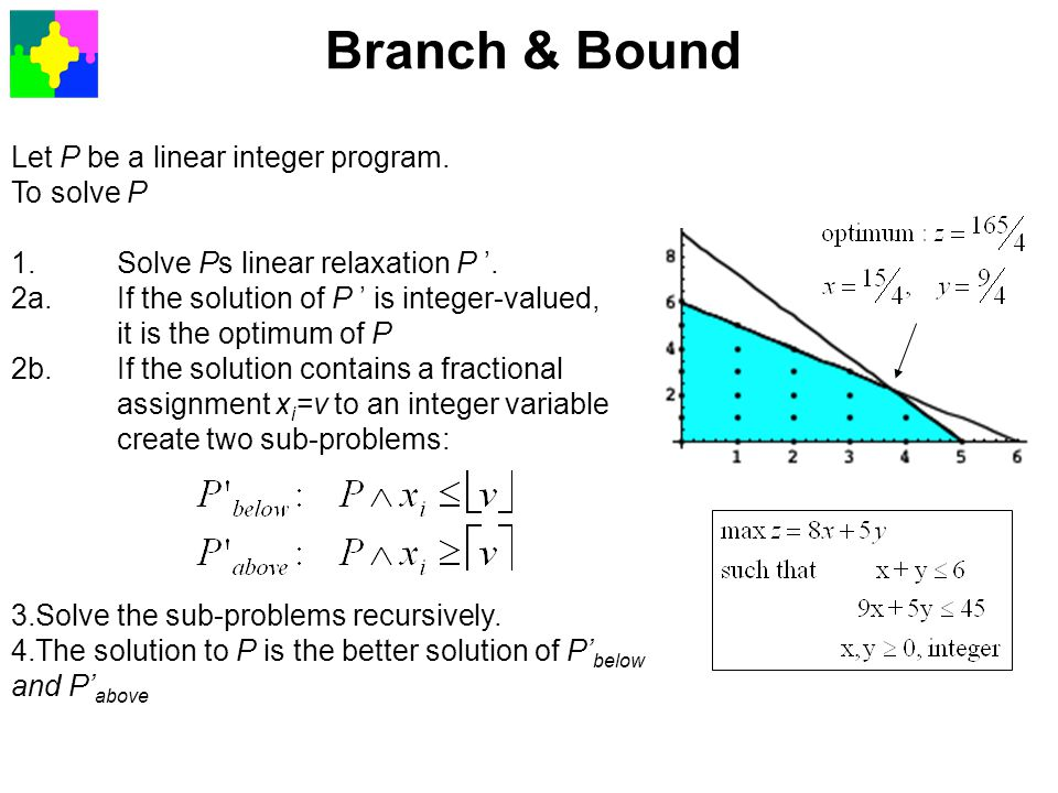 Branch & Bound Let P be a linear integer program. To solve P 1. Solve Ps linear relaxation P '. 2a. If the solution of P ' is integer-valued, it is th
