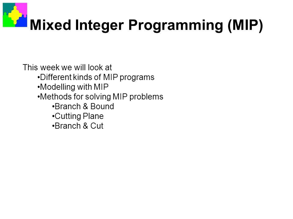 Dual Simplex (1)If all intercepts are positive terminate.