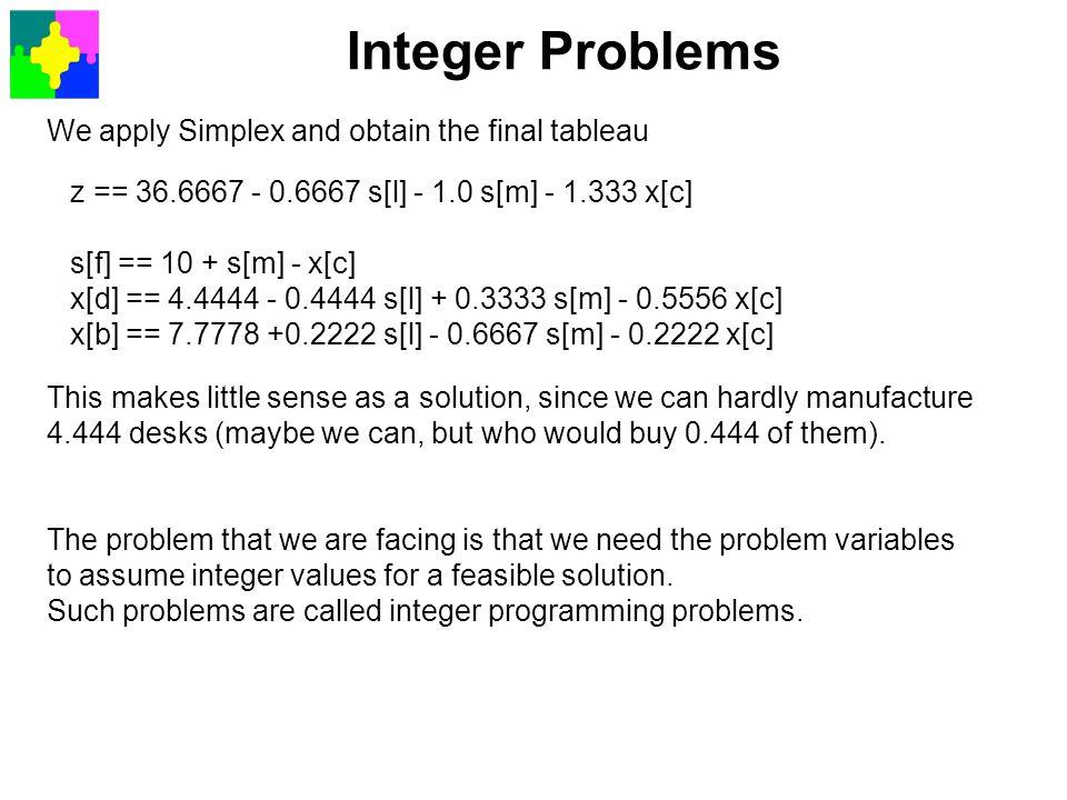 Classes of Optimization Problems Optimization unconstrainedconstrained linearnon-linear quadratic...integerreal-valued...