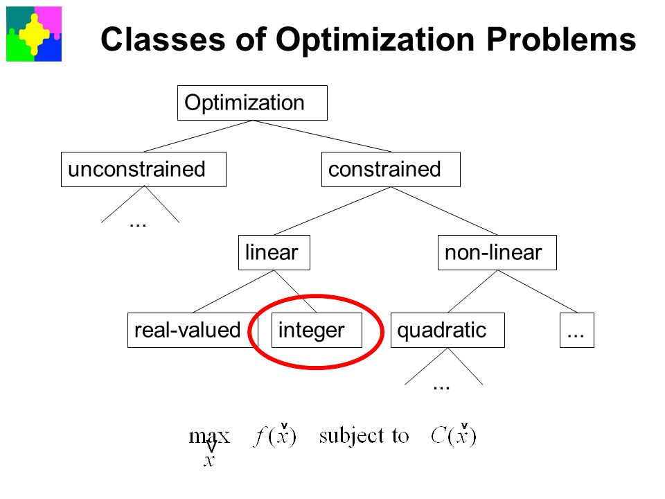 Mixed Integer Programming (MIP) This week we will look at Different kinds of MIP programs Modelling with MIP Methods for solving MIP problems Branch & Bound Cutting Plane Branch & Cut