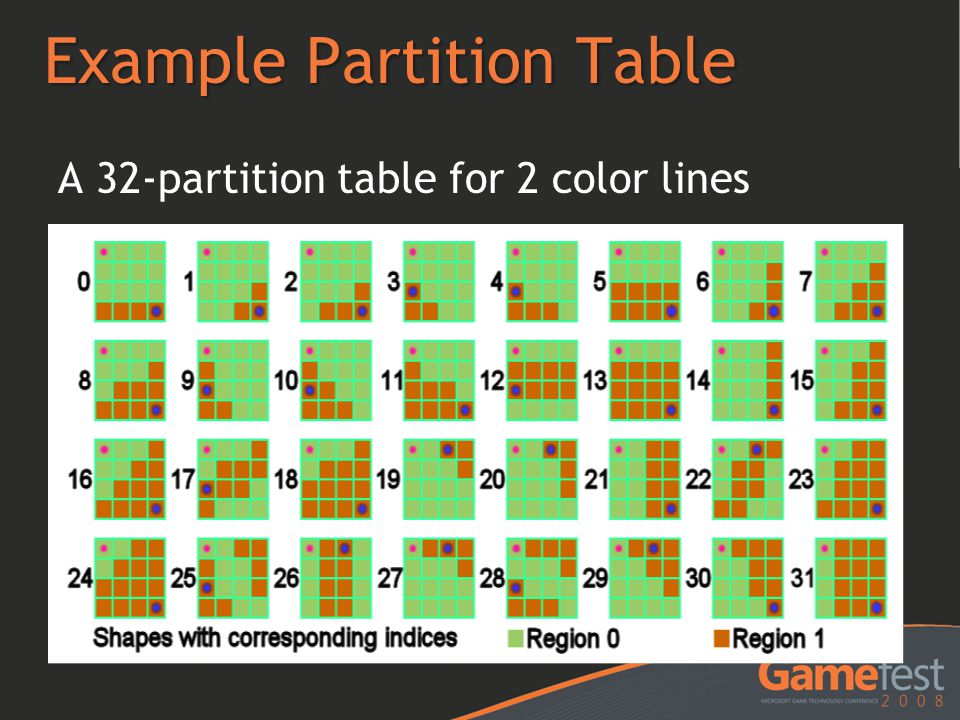 Example Partition Table A 32-partition table for 2 color lines