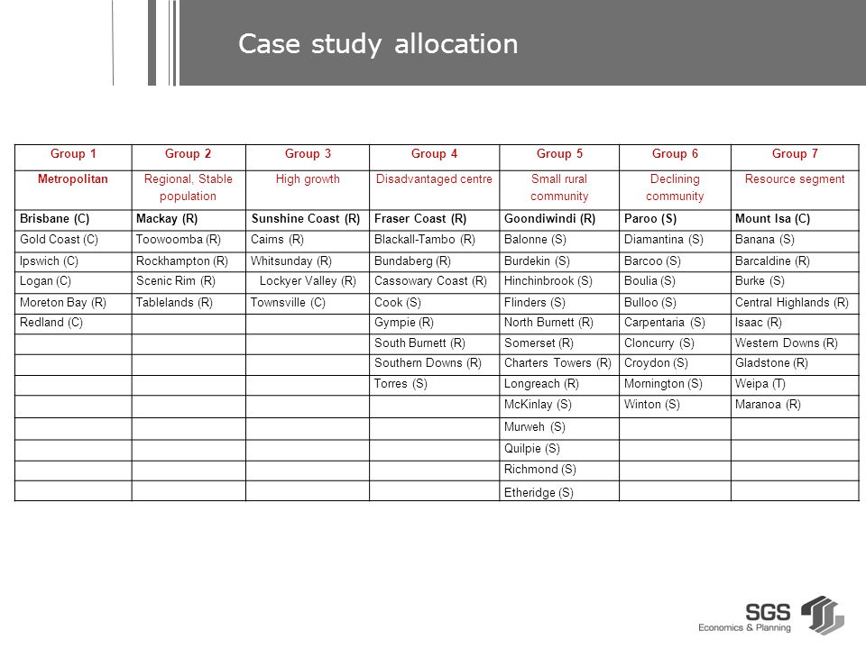 Case study allocation Group 1Group 2Group 3Group 4Group 5Group 6Group 7 Metropolitan Regional, Stable population High growthDisadvantaged centre Small