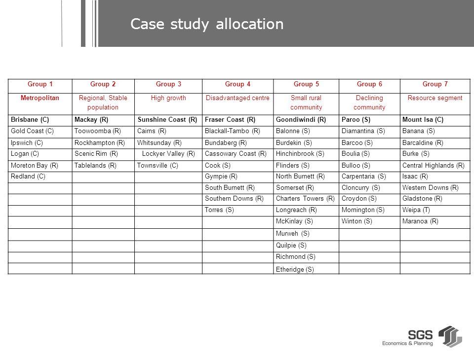 Case study allocation Group 1Group 2Group 3Group 4Group 5Group 6Group 7 Metropolitan Regional, Stable population High growthDisadvantaged centre Small rural community Declining community Resource segment Brisbane (C)Mackay (R)Sunshine Coast (R)Fraser Coast (R)Goondiwindi (R)Paroo (S)Mount Isa (C) Gold Coast (C)Toowoomba (R)Cairns (R)Blackall-Tambo (R)Balonne (S)Diamantina (S)Banana (S) Ipswich (C)Rockhampton (R)Whitsunday (R)Bundaberg (R)Burdekin (S)Barcoo (S)Barcaldine (R) Logan (C)Scenic Rim (R)Lockyer Valley (R)Cassowary Coast (R)Hinchinbrook (S)Boulia (S)Burke (S) Moreton Bay (R)Tablelands (R)Townsville (C)Cook (S)Flinders (S)Bulloo (S)Central Highlands (R) Redland (C) Gympie (R)North Burnett (R)Carpentaria (S)Isaac (R) South Burnett (R)Somerset (R)Cloncurry (S)Western Downs (R) Southern Downs (R)Charters Towers (R)Croydon (S)Gladstone (R) Torres (S)Longreach (R)Mornington (S)Weipa (T) McKinlay (S)Winton (S)Maranoa (R) Murweh (S) Quilpie (S) Richmond (S) Etheridge (S)